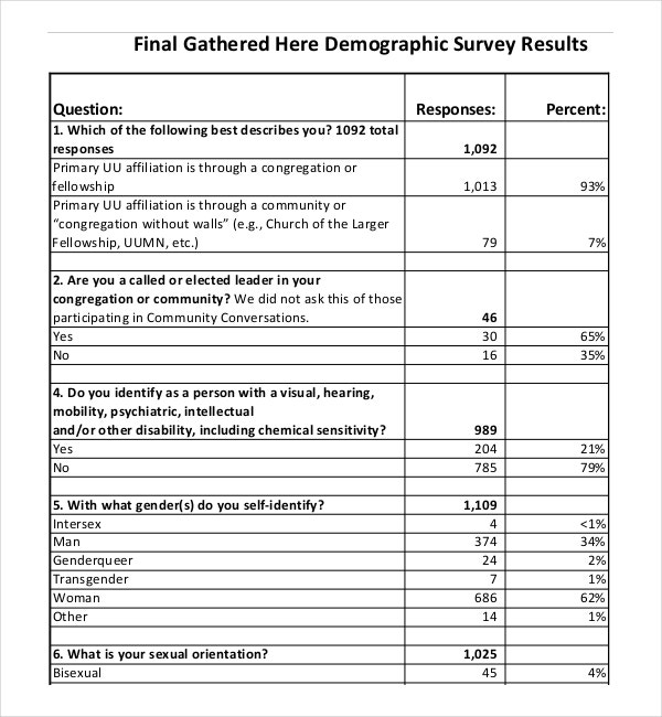 example template for demographic survey results