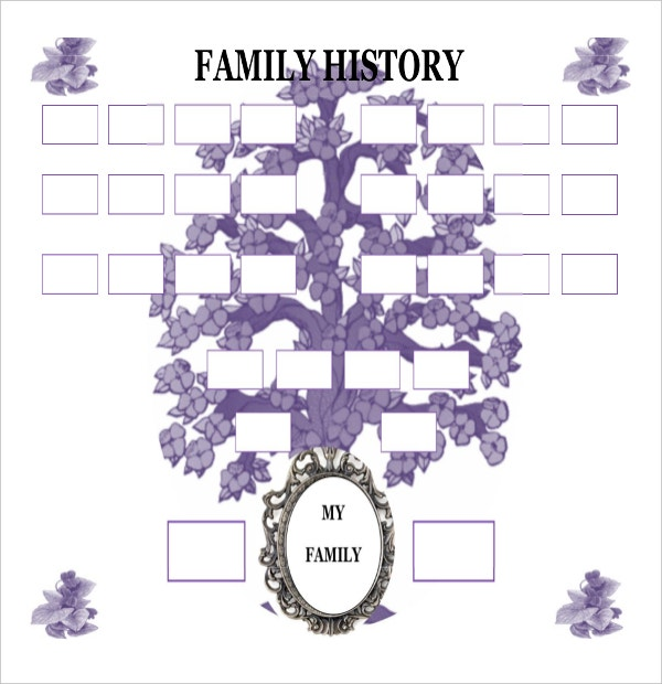 Popular Family Tree Template