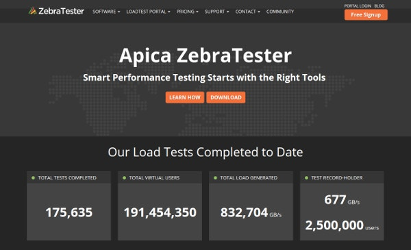 apica zebra tester http load testing tool