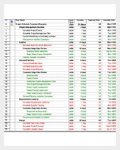 Project Management Schedule Template PDF Format