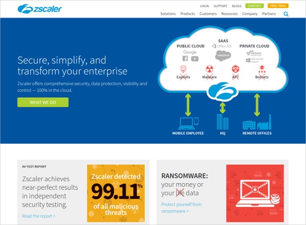 zscaler Cloud Security Testing Tool