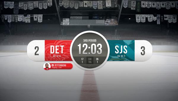 12  scoreboard templates