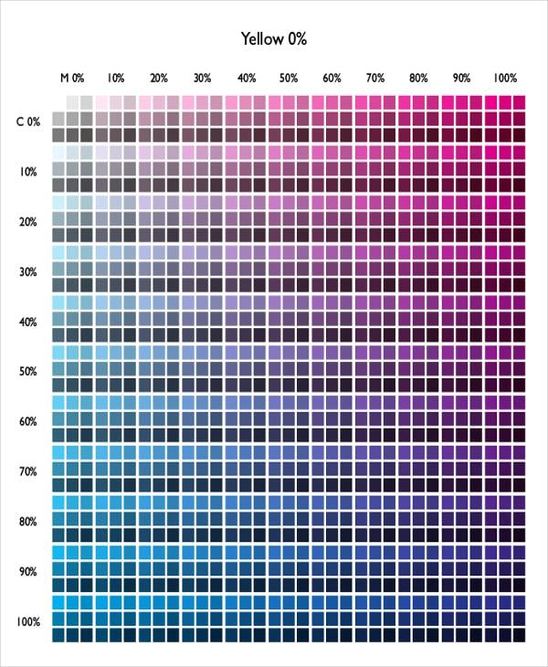 CYMK Color Chart