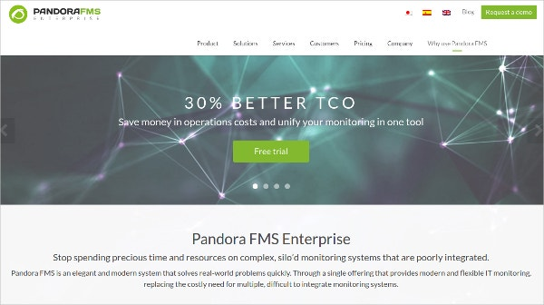 Pandora Monitoring Systems & Network