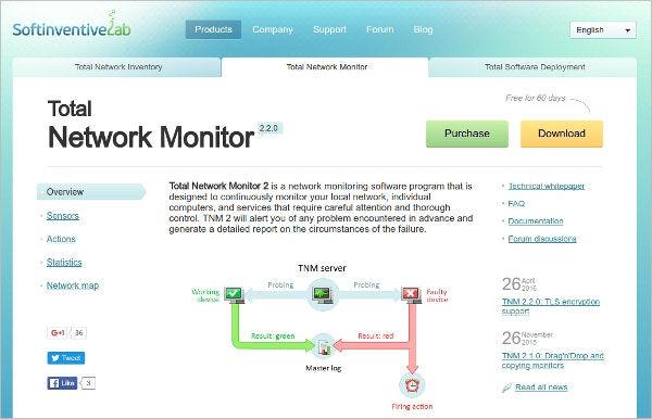 Soft Inventive Total Network Monitor