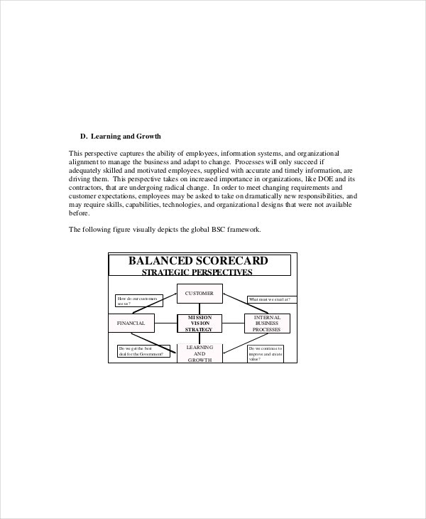 balance scoreboard strategy perspective