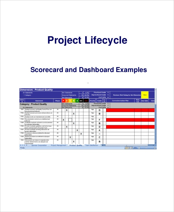 Project Scorecard Template   Free Word Excel Pdf Documents