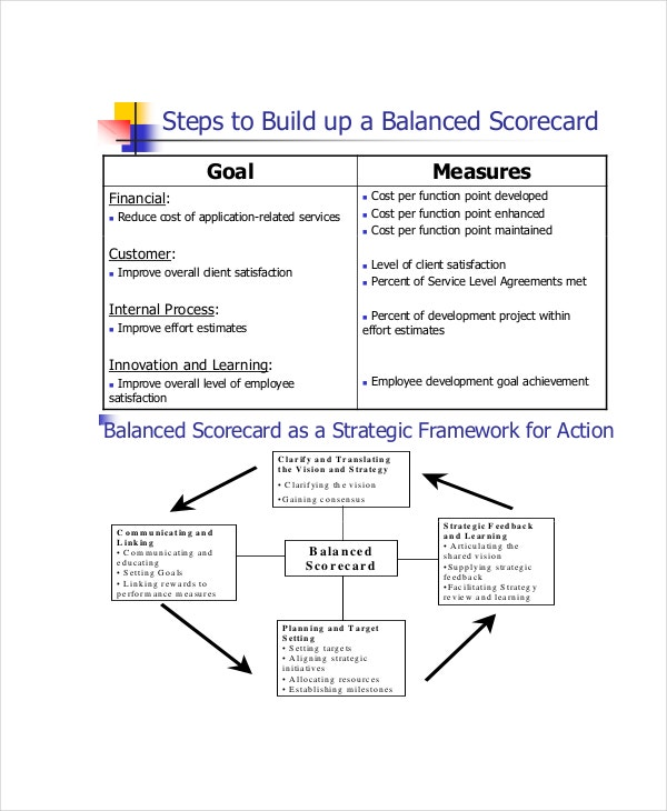 9 balanced scorecard templates free sample example format balanced scorecard for start up company sample wajeb Images
