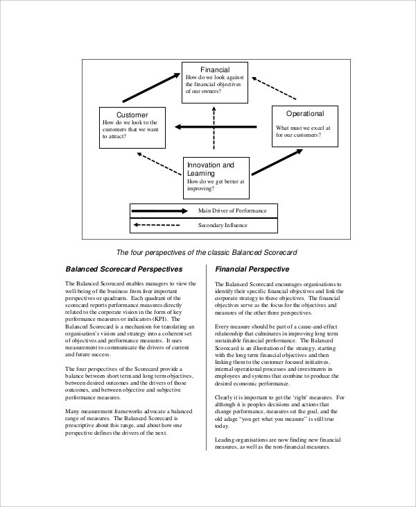 financial balanced scorecard perspective example