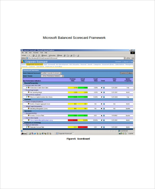 sample balanced scorecard framework