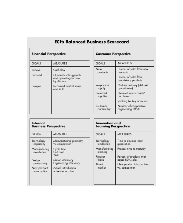 balanced business scorecard sample template