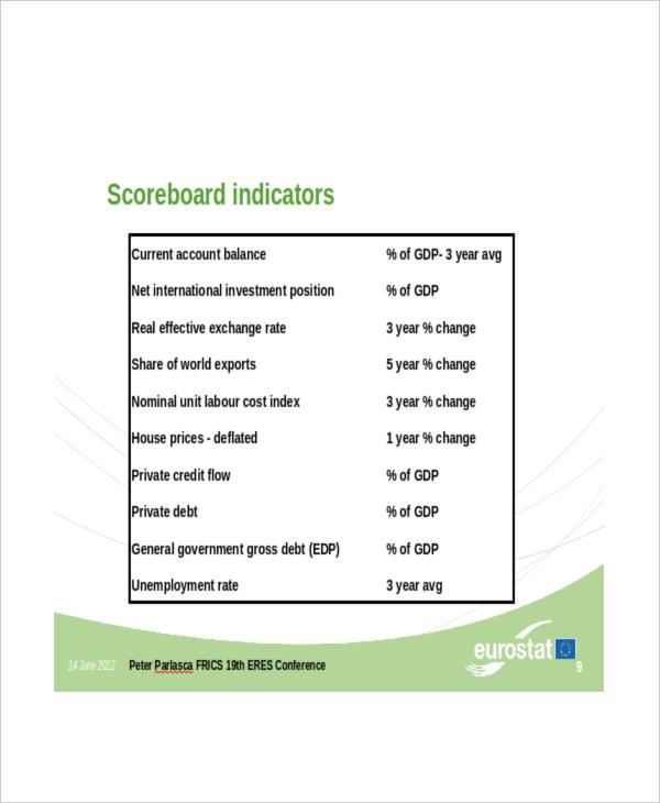 basketball scoreboard indicators sample