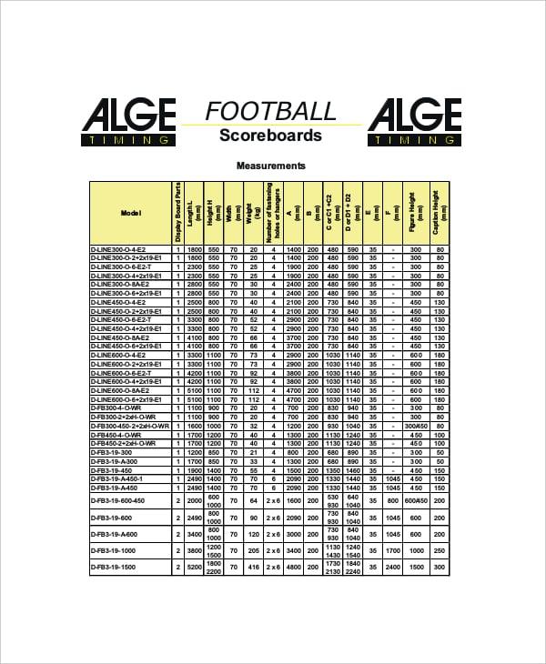 sample football scoreboard measurements