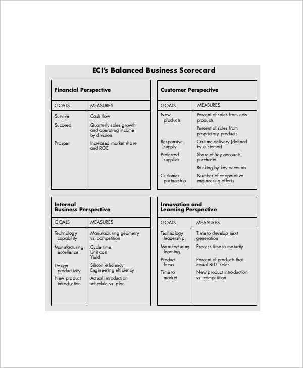 10 business scorecard templates free sample example format business balanced scorecard example flashek Images