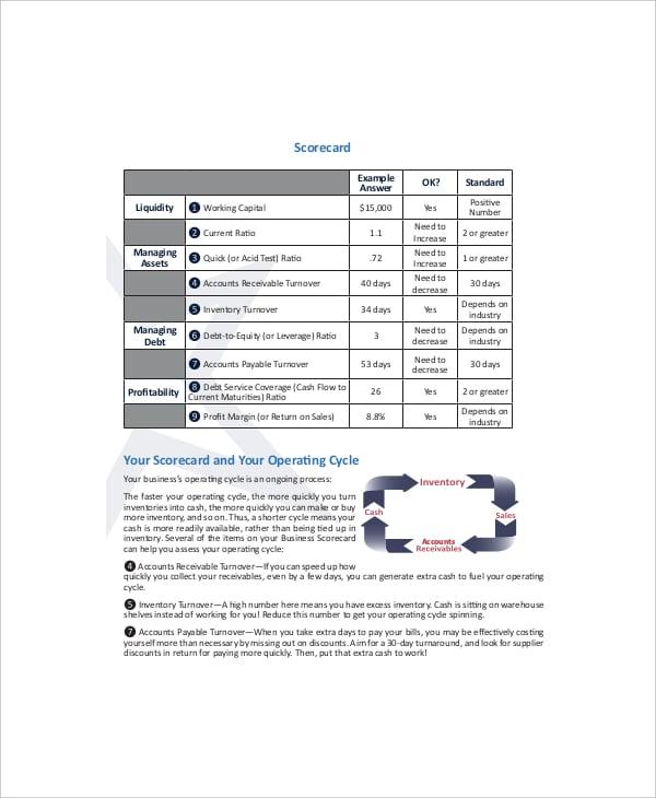 sample small business scorecard
