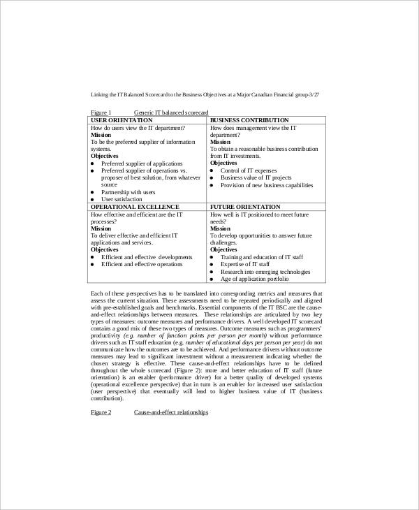 sample it business scorecard template