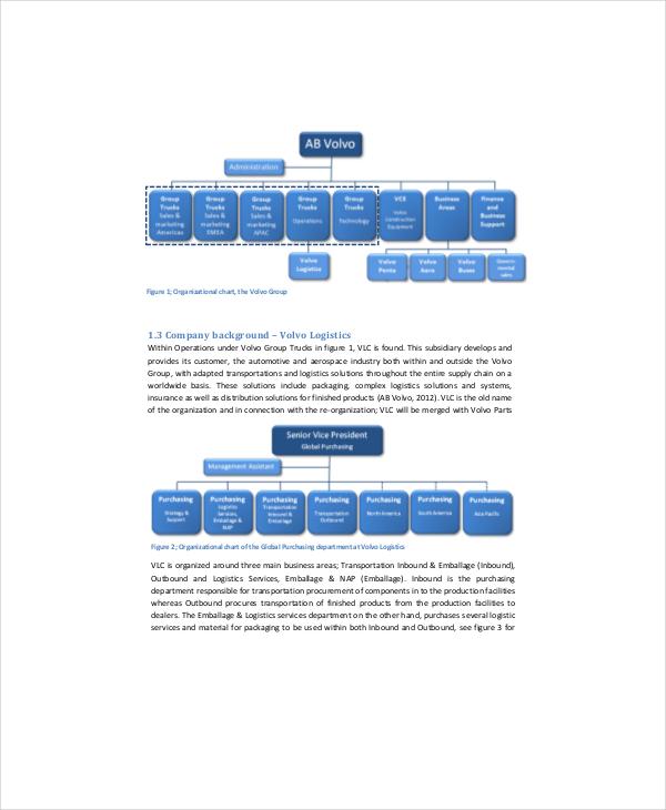 Supplier Performance Measurement Template Excel