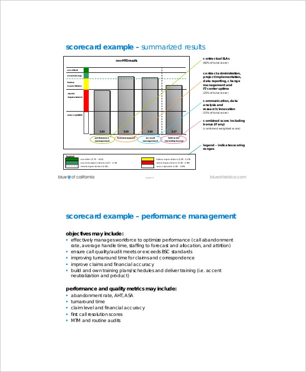 governance chapter vendor scorecard sample