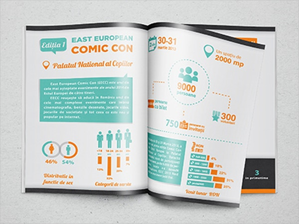 19 Infographic Brochure Templates Free Psd Ai Eps Format
