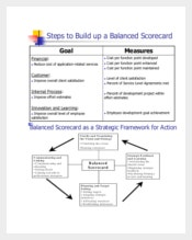 Balanced Scorecard for Start up Company Sample