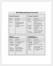 Business Balanced Scorecard Example