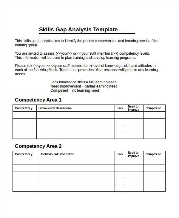 skills gap analysis template1