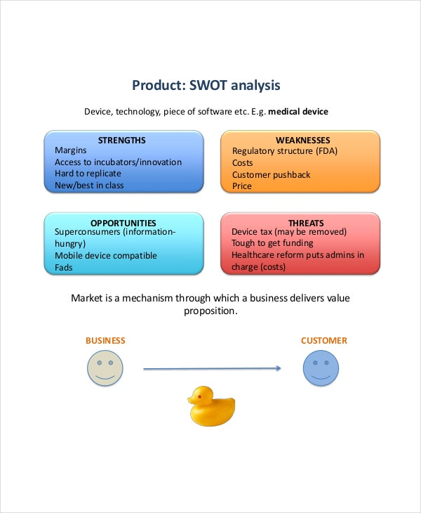 Market Analysis Template Market Analysis Template Market Analysis – Industry Analysis Template