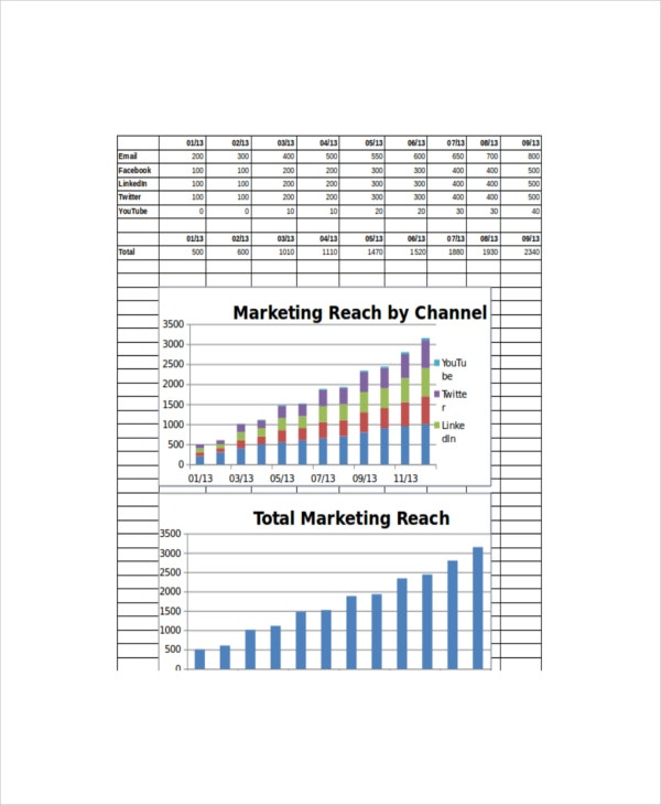 Marketing Report Template   Free Excel  Documents Download