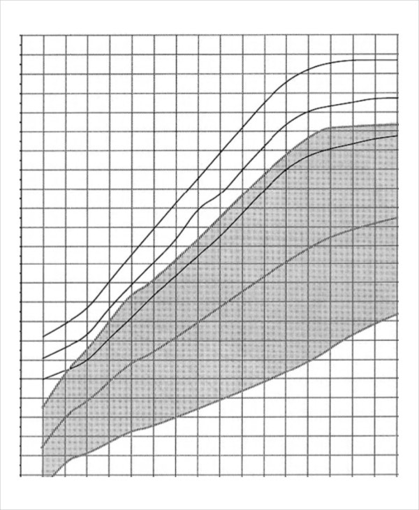 Girls Growth Chart Template Fetal Infant Growth Chart  Best