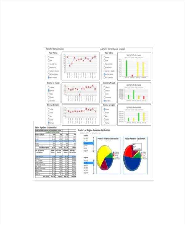 marketing dashboard template 8 free word excel pdf documents download free premium. Black Bedroom Furniture Sets. Home Design Ideas