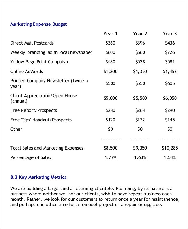 sample marketing expense budget plans