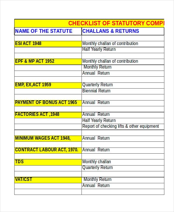 Statutory Compliance Checklist
