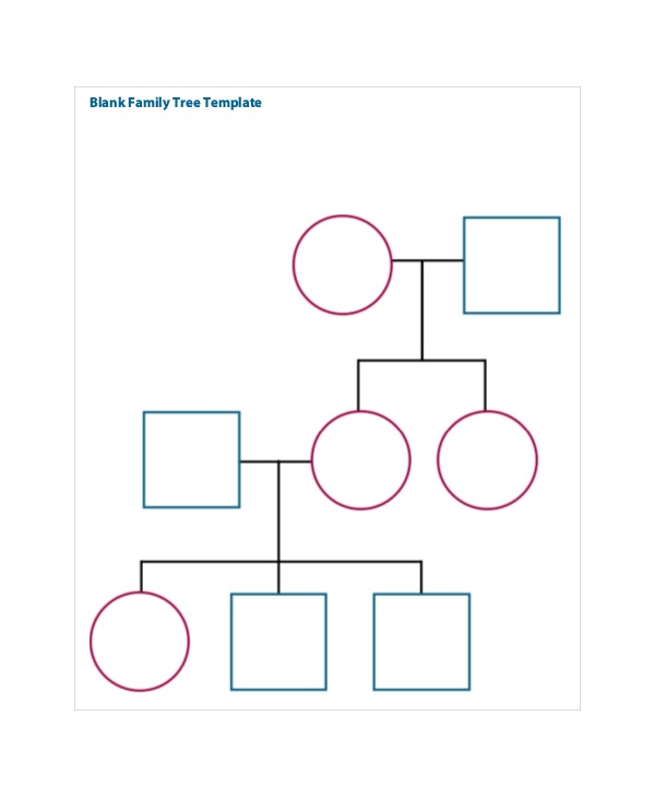 blank family tree template