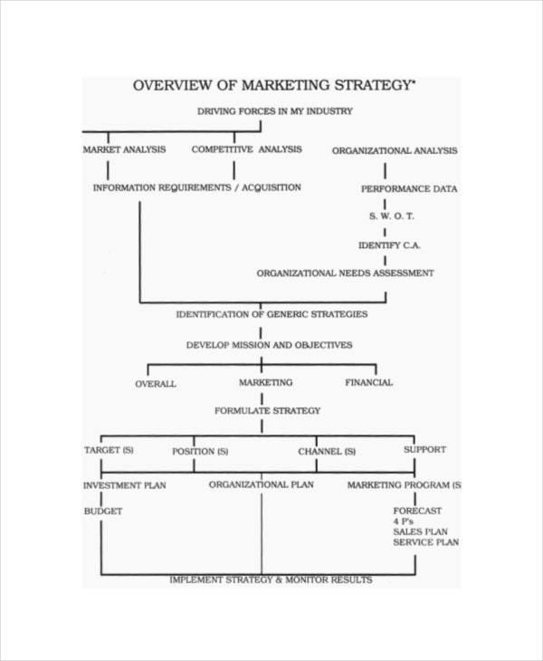 overview of marketing strategy template1