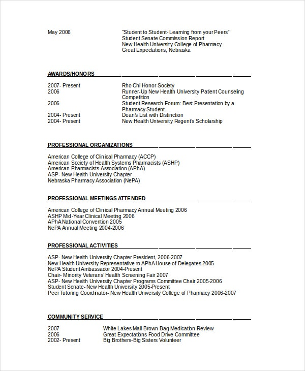 resume of a pharmacist