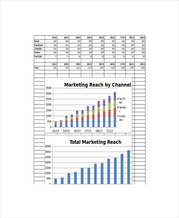Marketing Report Template  Free Sample Example Format  Free