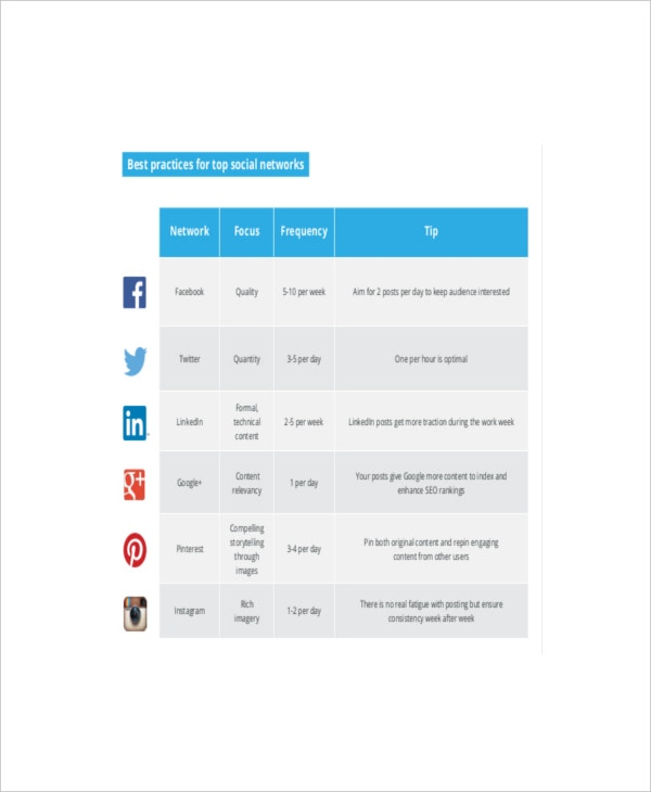 Sample Social Media Marketing Strategy Template