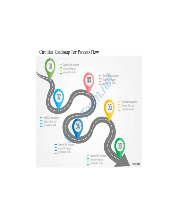 Example Circular Marketing Roadmap For Process Template