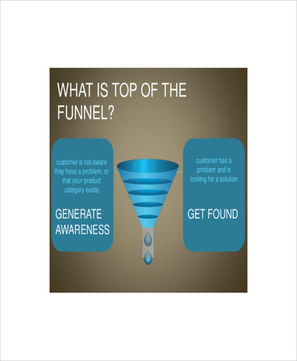 Sample Slides Marketing Funnel Template