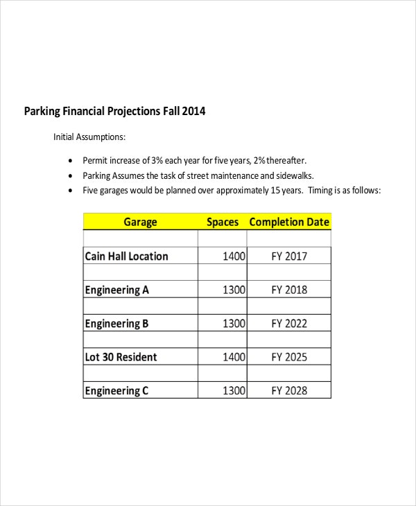 parking financial projections