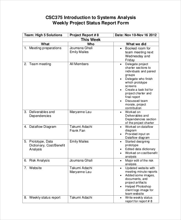 6 project status templates free word pdf documents download weekly project status template pronofoot35fo Images