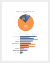 Content Marketing Trends Survey Summary Report