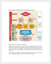 Market Analysis Framework Template