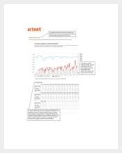 Example Artist Market Report Template