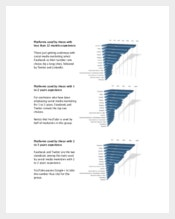 Example Social Media Marketing Industry Report  Template