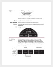 Marketing Real Estate Sample Template