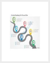 Example Circular Marketing Roadmap For Process Template