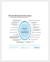 Example Content Marketing Promotion Template