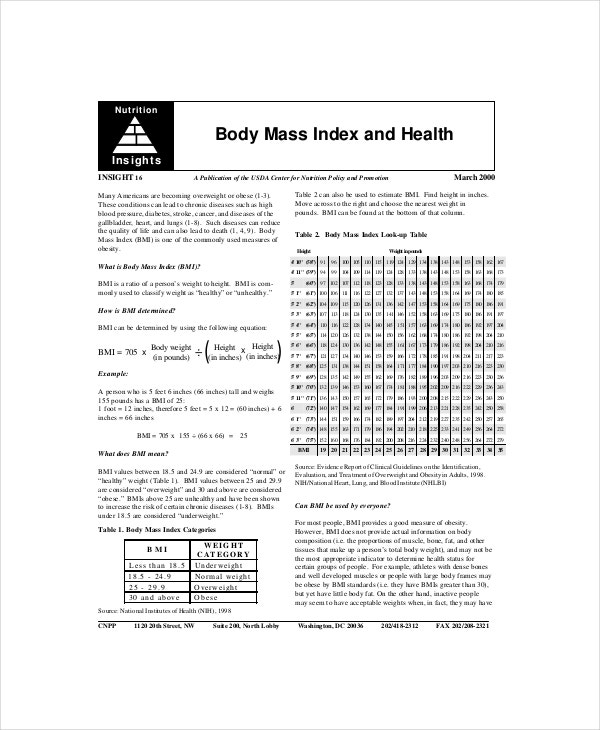 Nutrition Body Fat Mass Index Chart