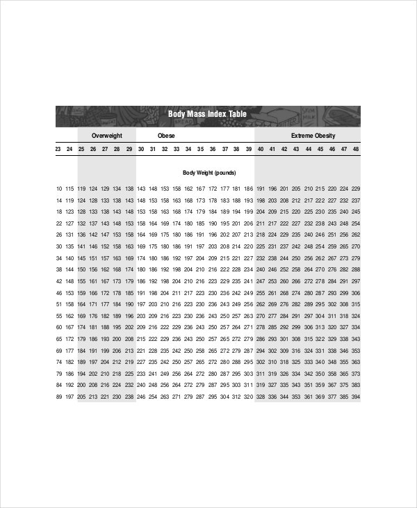 Body Mass Index Chart Table
